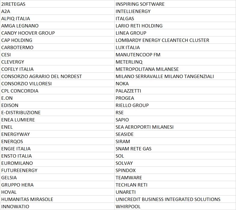lista mixed